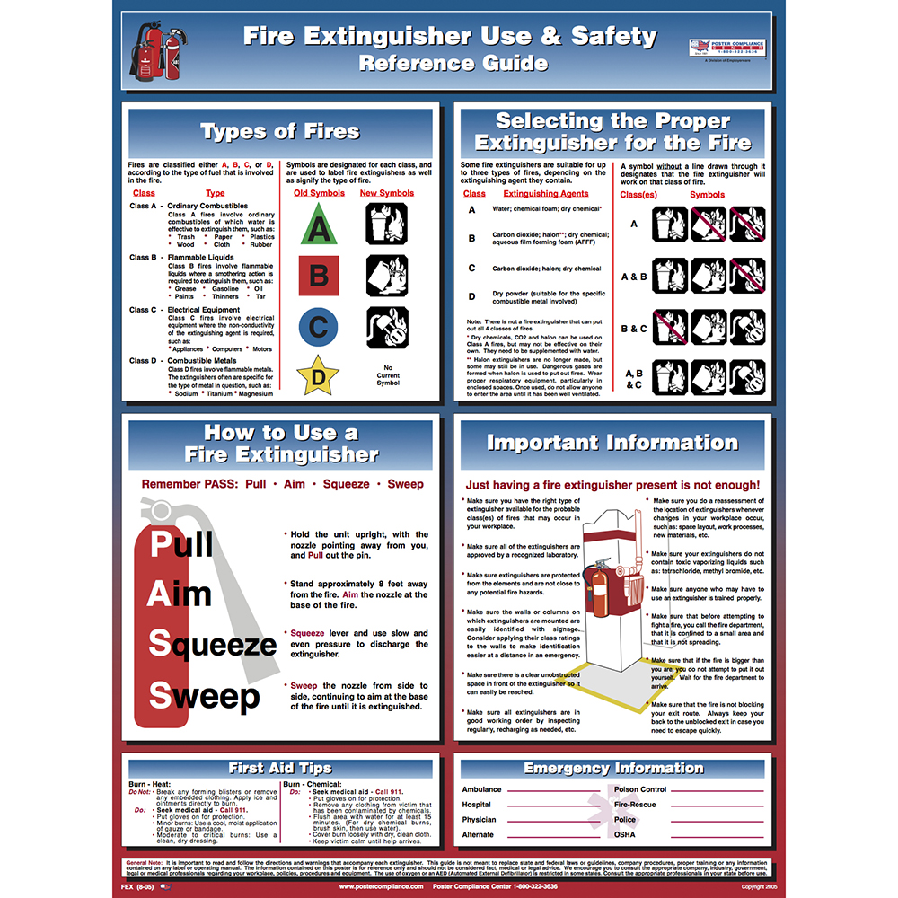 fire extinguisher poster pdf