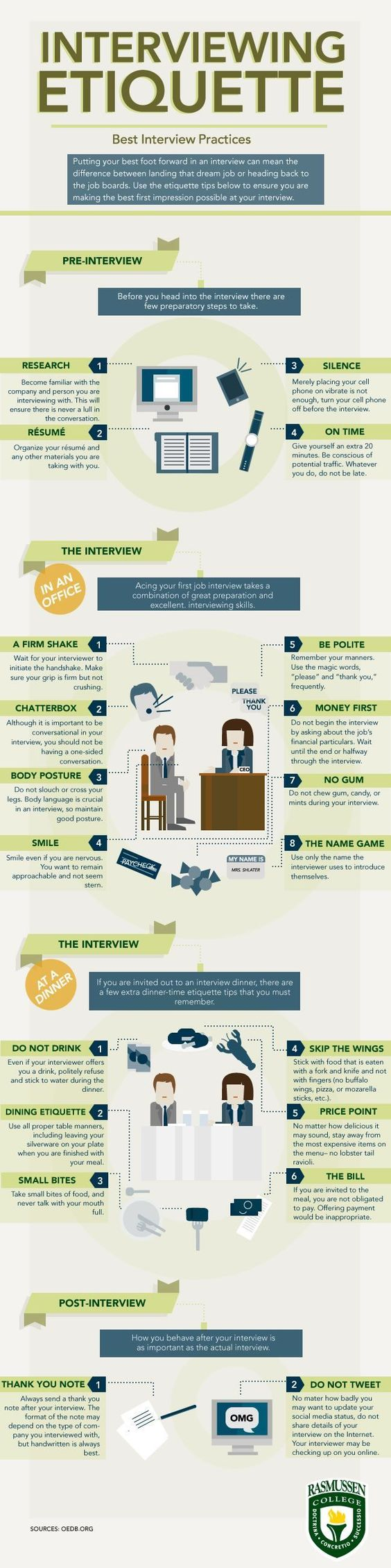 job interview questions and answers pdf cheat sheet
