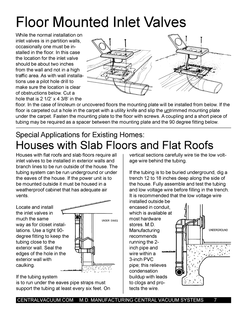 flat roof installation guide