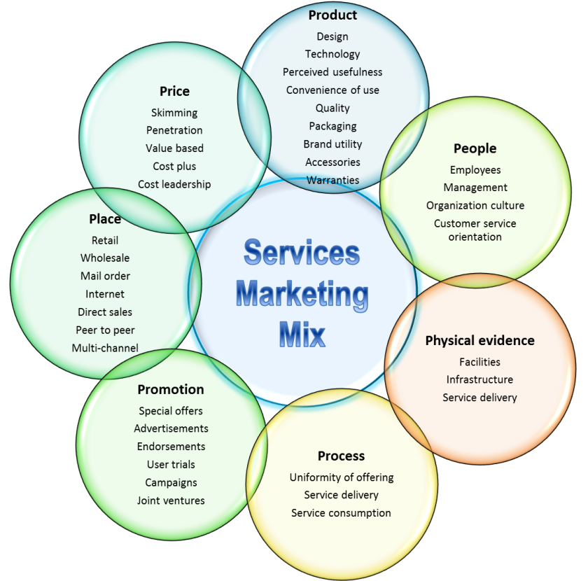 features of marketing pdf
