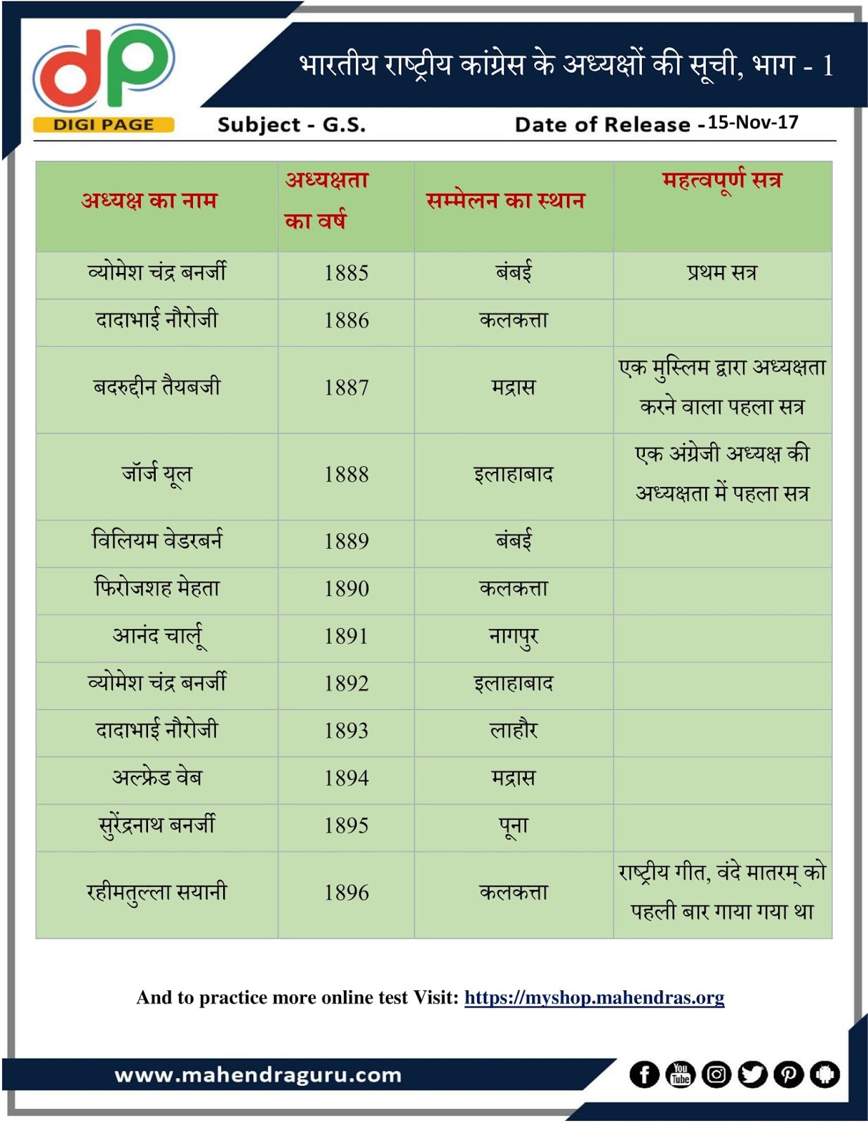 list of president of india in hindi pdf
