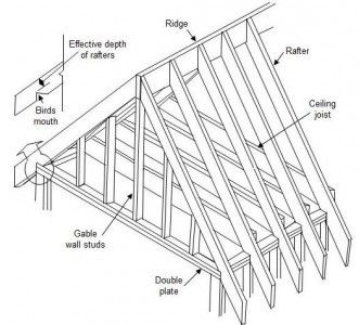 how to draw roof plan pdf