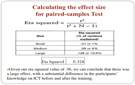 effect of small sample size