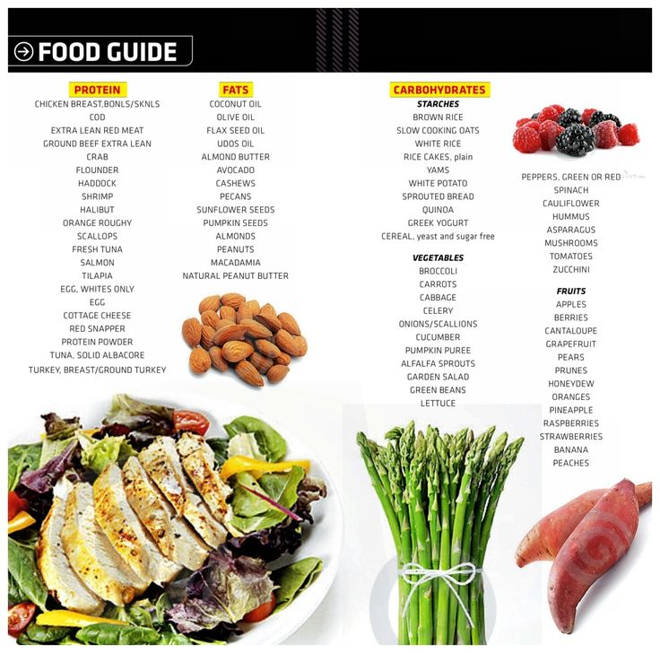 healthy food guide to dorm life