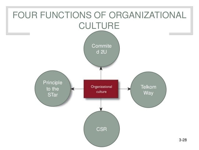 functions of organisational culture pdf