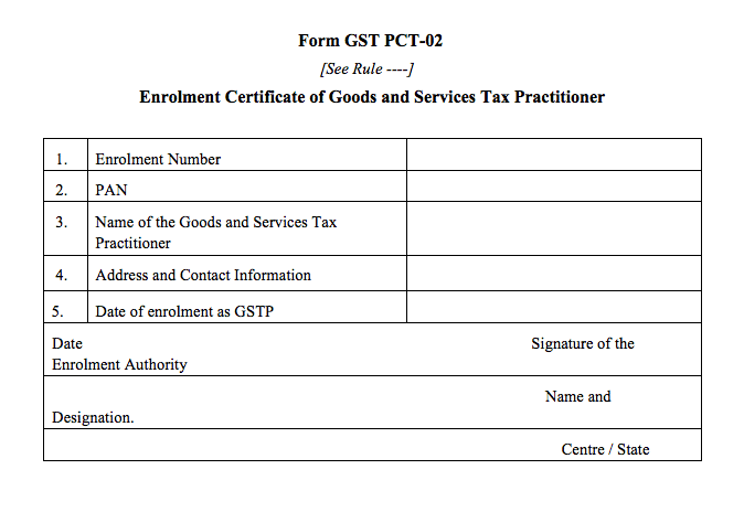family trust gst number application