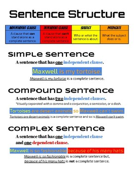 english sentence structure pdf free download