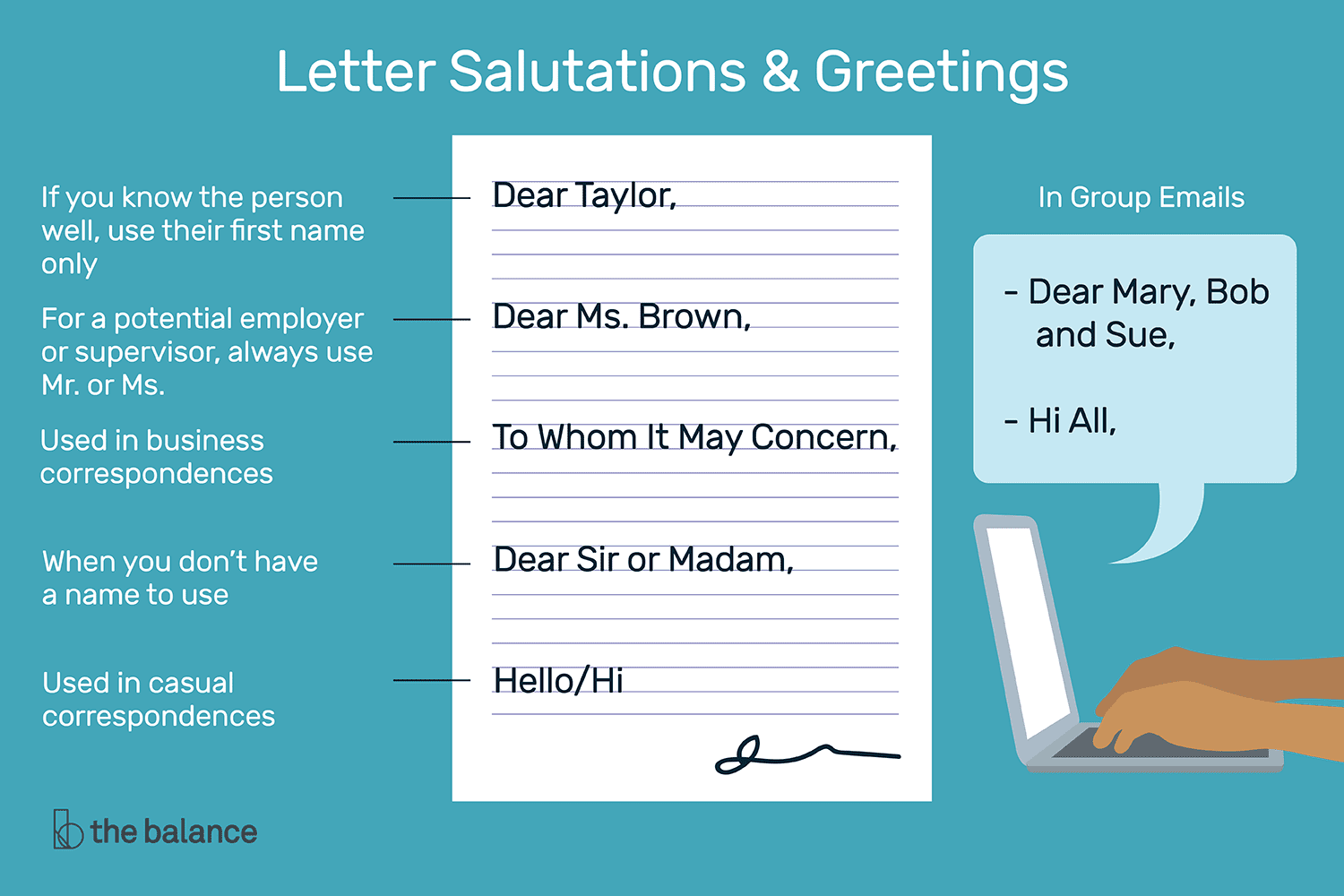 greetings of the letter sample