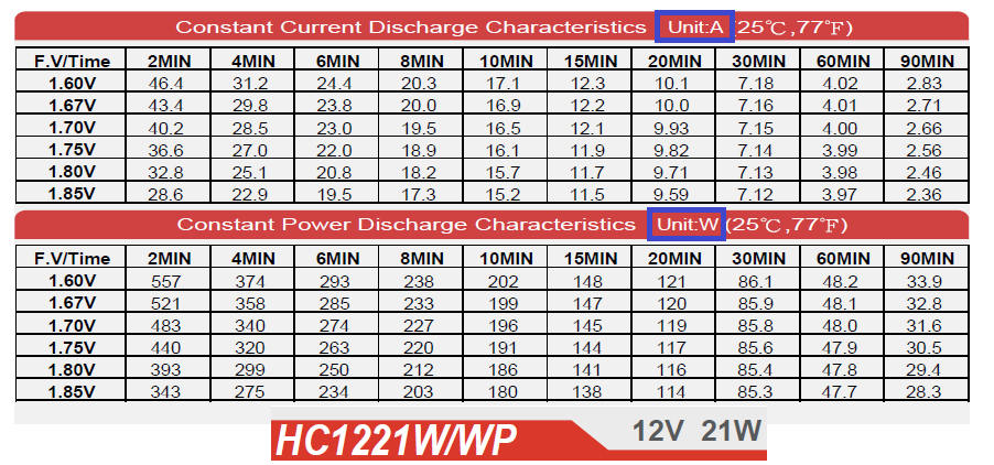 kw to amps chart pdf