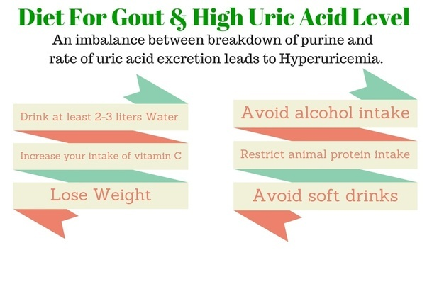 gout guidelines 2017 pdf