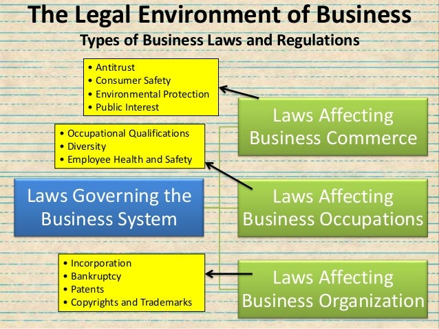list of ethical issues in business pdf