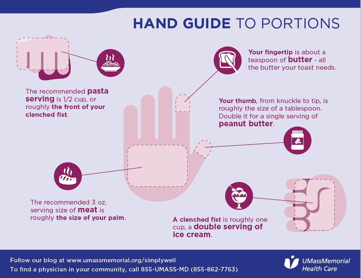 hand portion guide