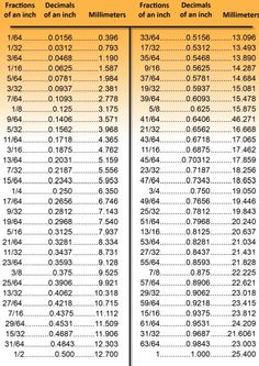 inches to metric conversion chart pdf