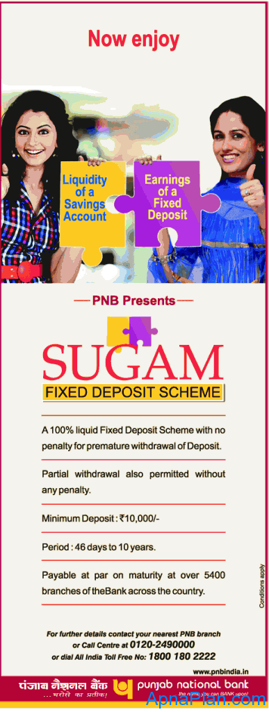 fixed deposit withdrawal before maturity application