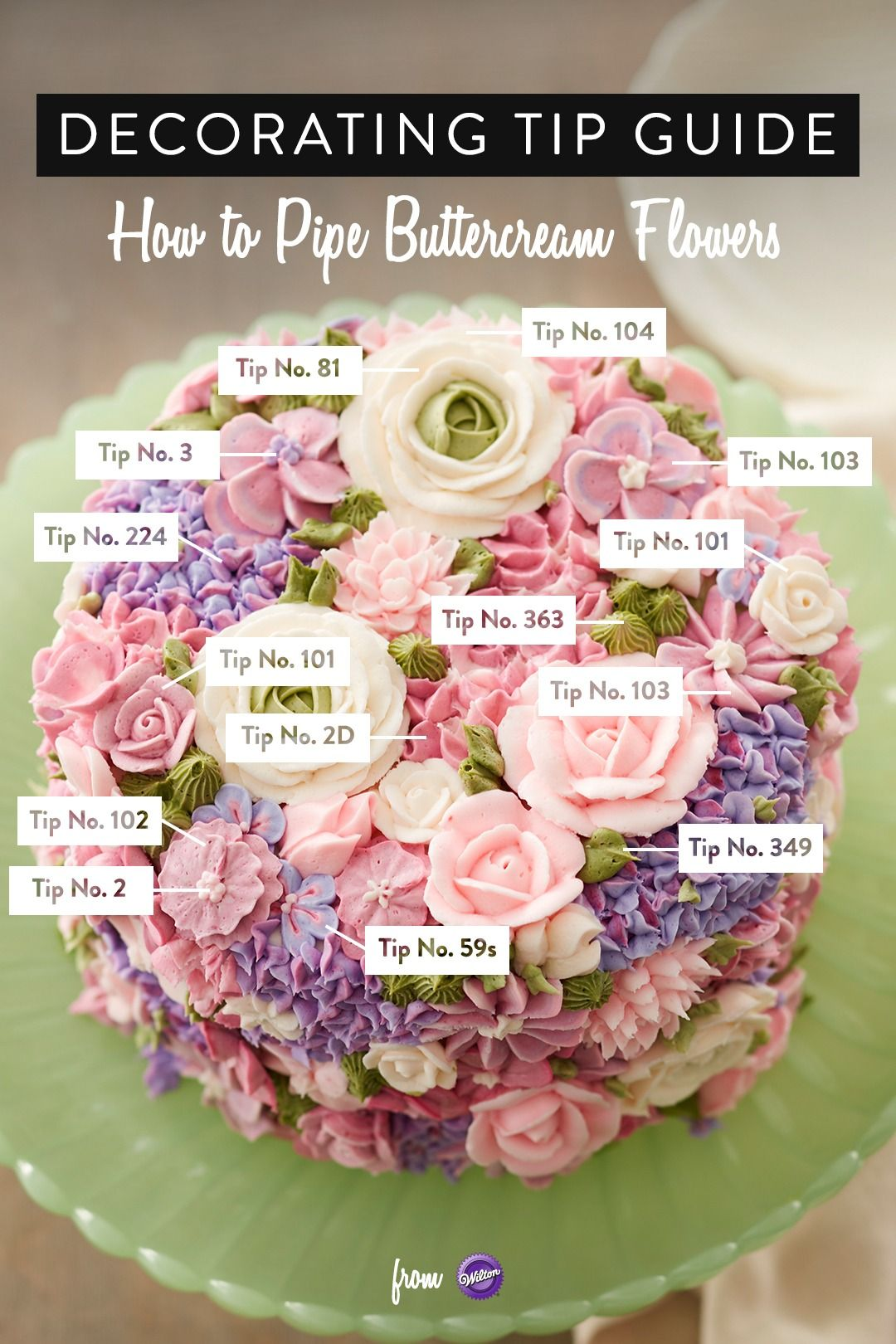 flower occasion guide