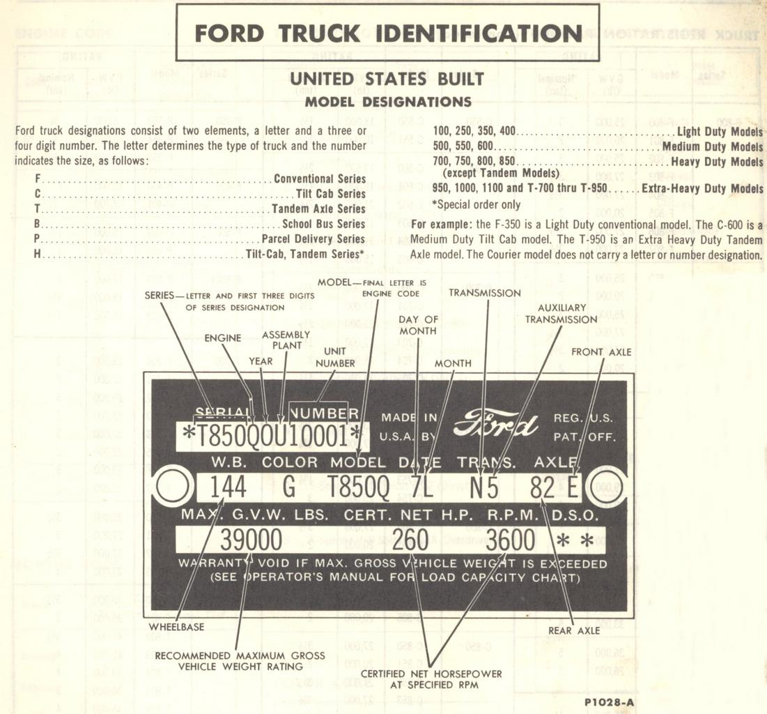 ford d series truck engine manual