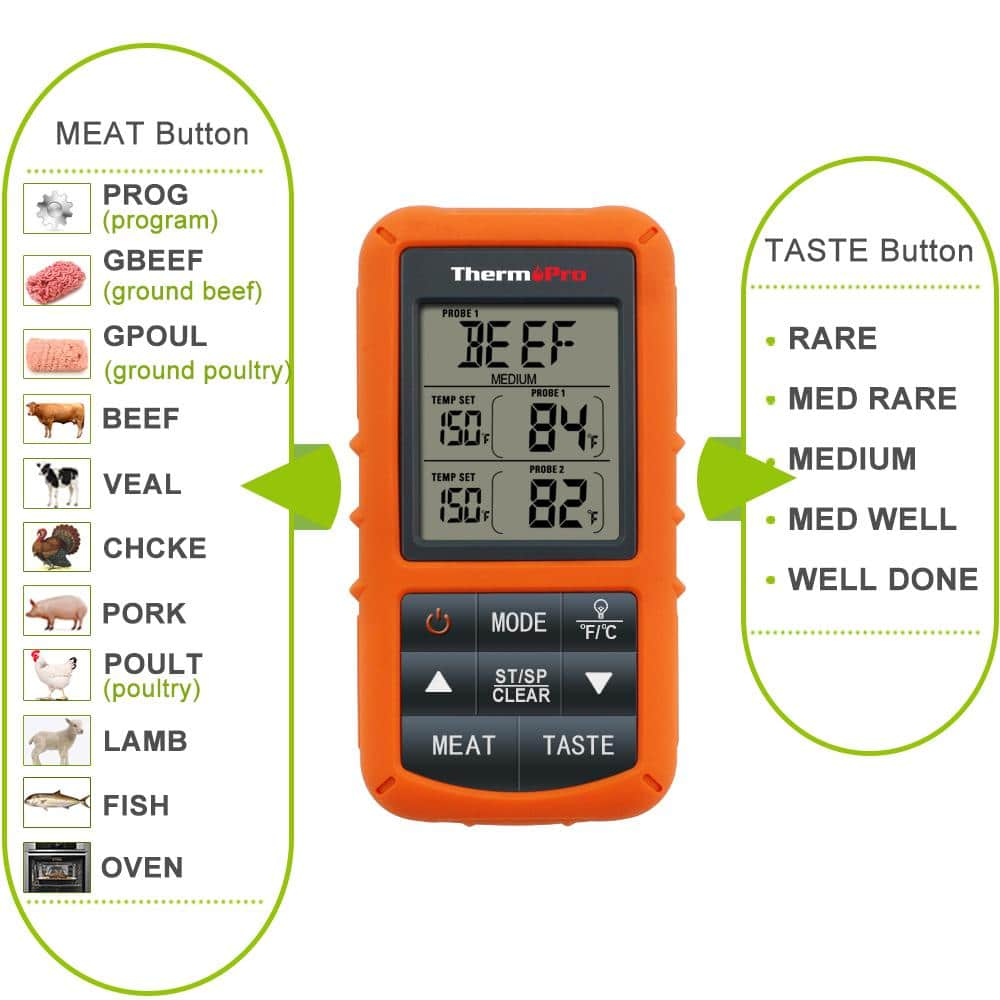 grillman wireless thermometer instructions