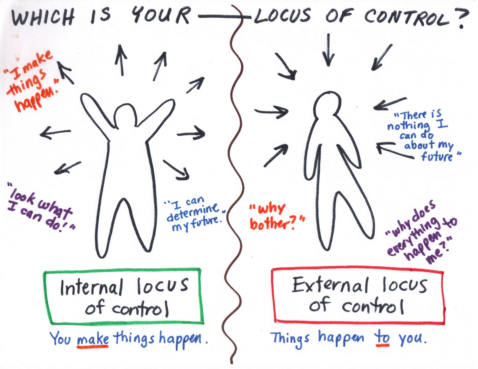 health locus of control scale pdf