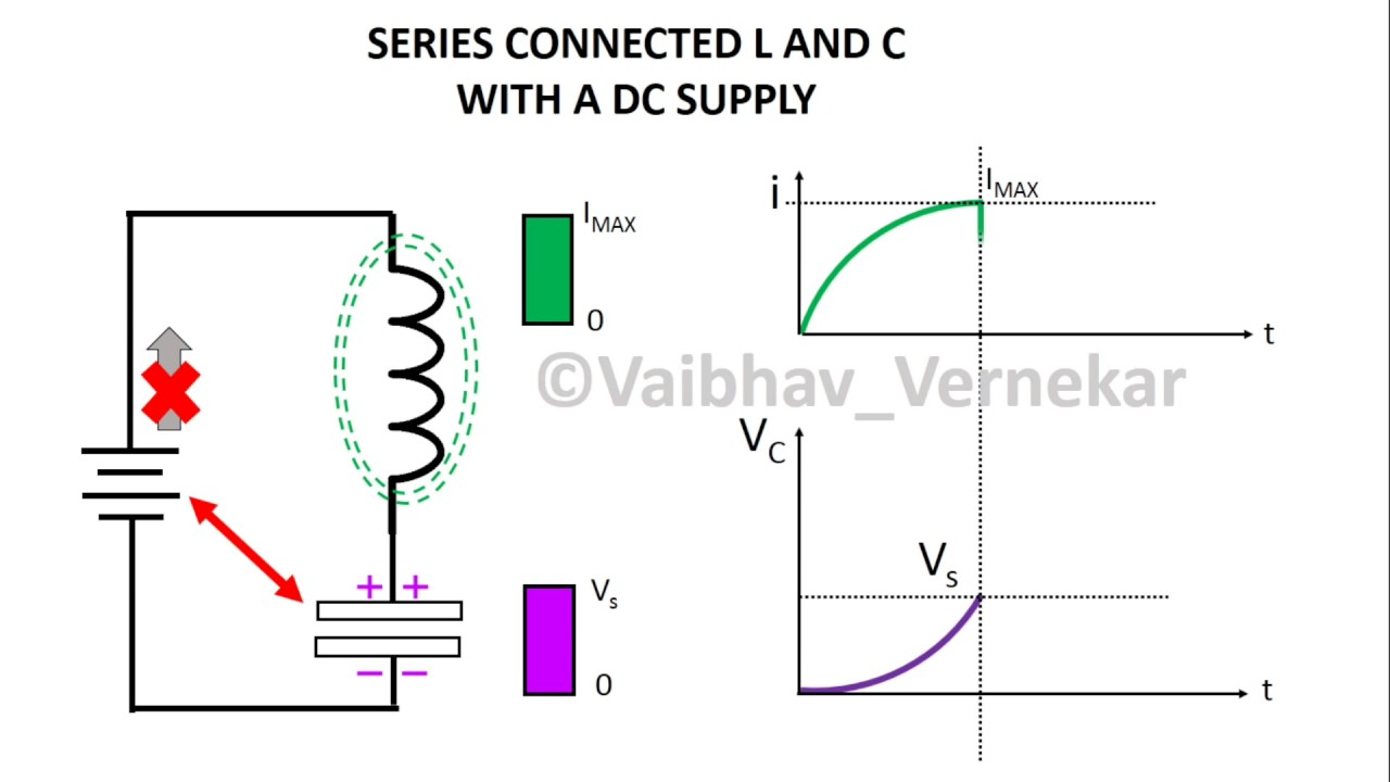 inductor in dc circuit pdf