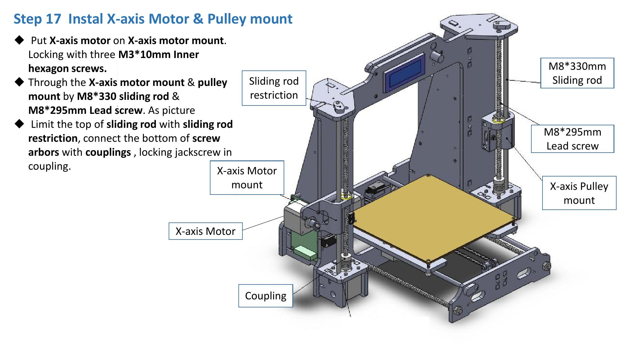instructions guide to 3d printing assembling & finishing