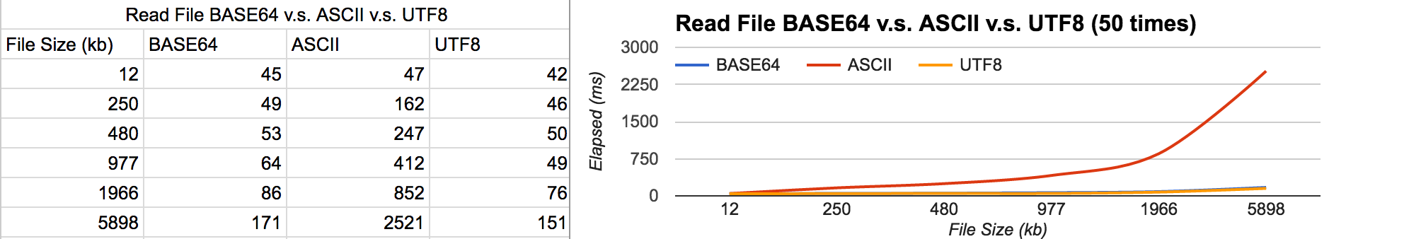 javascript load raw byte array pdf